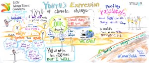 WPC_Youth Expression of Climate Change_14.Nov_small