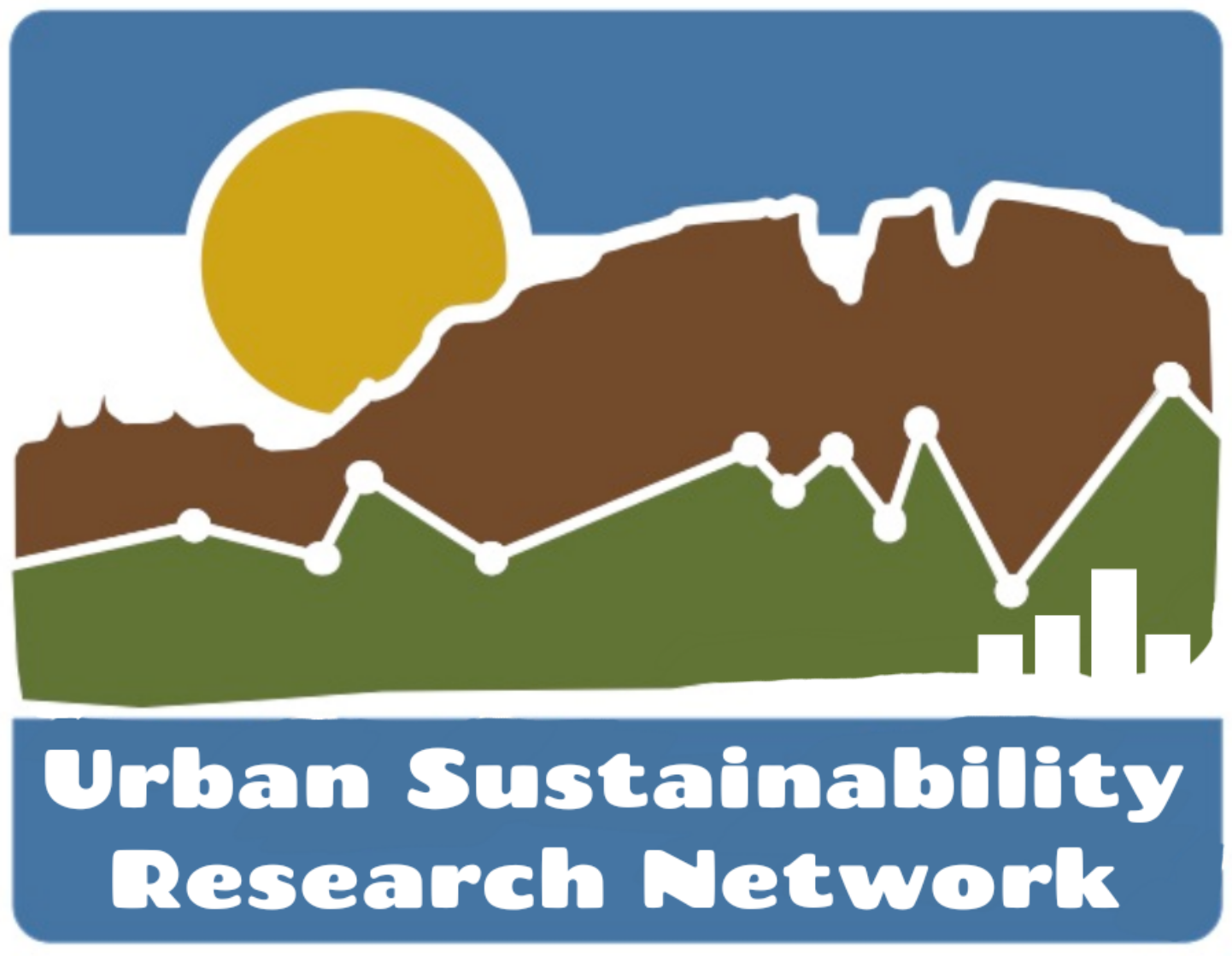 Fort Collins Urban Sustainability Research Network